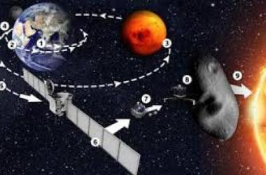 Thám hiểm sao chổi để hiểu nguồn gốc hệ Mặt trời