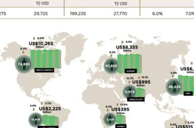 Người siêu giàu ở Việt Nam 'nắm' 20 tỷ đôla