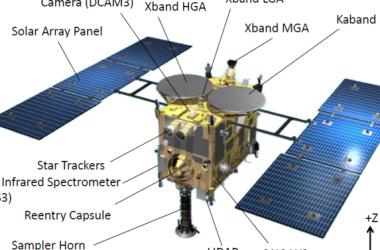 Nhật phóng thành công tàu nghiên cứu thiên thạch Hayabusa 2