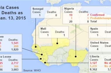 Mali tự tuyên bố hết dịch bệnh Ebola